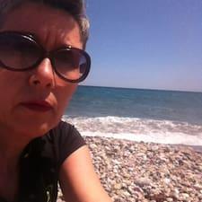 Mari Carmen Brugerprofil