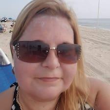 Profil korisnika Re Va