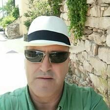 Ángel - Profil Użytkownika