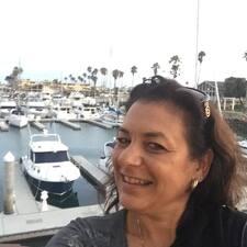 Antonina - Uživatelský profil