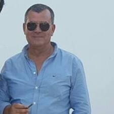 Abdessatar - Uživatelský profil