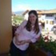 Silvana Vanesa - Uživatelský profil