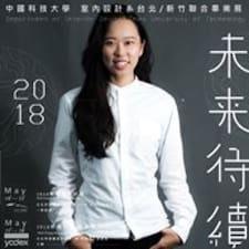 孟屏 - Profil Użytkownika