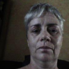 Profil utilisateur de Marinette