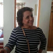 Profil utilisateur de Martha Patricia