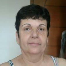 Profil korisnika Teresinha