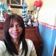 Rafaelina User Profile