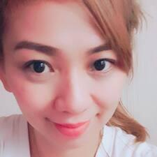 Ceendee felhasználói profilja