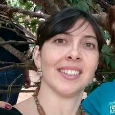 Suzeth User Profile