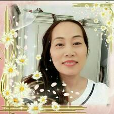 Mai Hang - Profil Użytkownika