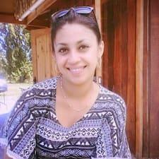 Profil utilisateur de Maria Paz