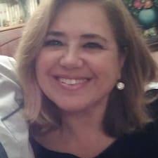 María Del Rosario User Profile
