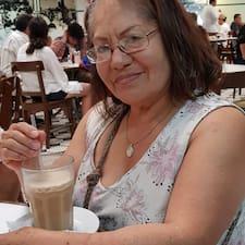 Profil utilisateur de Ma Del Rosario