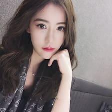 Charlene felhasználói profilja