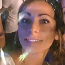 Cecile Brugerprofil