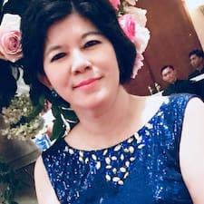 Profil korisnika Marianne Ludwina