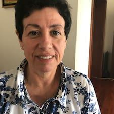 Nuna Brugerprofil