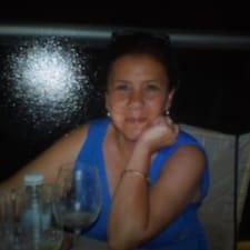 Profil Pengguna Erika Rossana