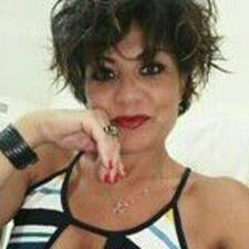 Manola User Profile