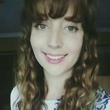 Profil korisnika Capri