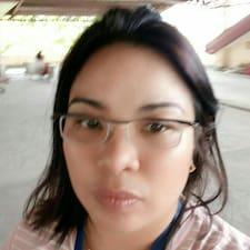 Profil utilisateur de Juvach