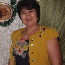 Гульмира felhasználói profilja