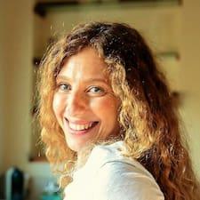 Alit - Profil Użytkownika