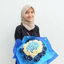Dina Syahara User Profile