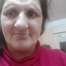 Rosa Nella Ivanna User Profile