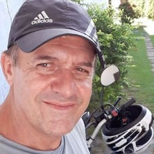 Heraldo João - Profil Użytkownika