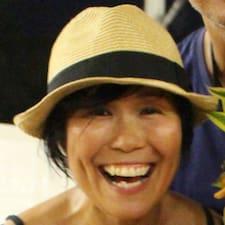 Maki felhasználói profilja