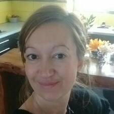 Profil korisnika Mélina