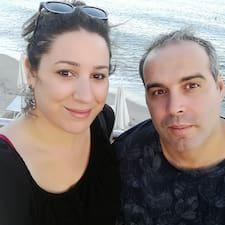 Amal - Profil Użytkownika