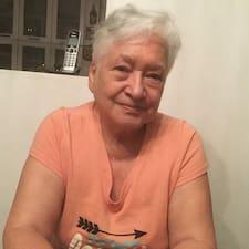 Profil Pengguna Maria Teresa