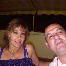 Profil korisnika Maria Isabel