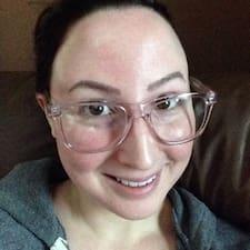 Theresa - Profil Użytkownika