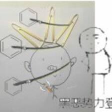 昱苏 - Profil Użytkownika