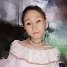 王瘦子 - Profil Użytkownika