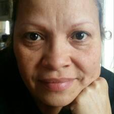 Profil korisnika Juana Y