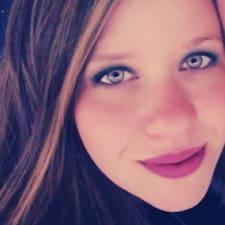 Anneta felhasználói profilja