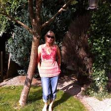 Mandy User Profile