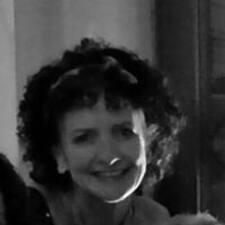 Maryjane - Uživatelský profil