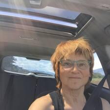 Profil utilisateur de Majka