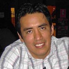 Cesar - Uživatelský profil