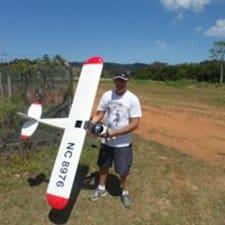 Luiz Alexandre Gaspar - Uživatelský profil