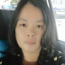 ShuHua - Profil Użytkownika