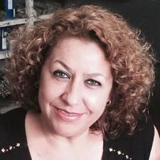 Blanca Maribel User Profile