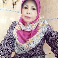 Profil utilisateur de Dk Haslinawati