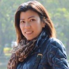 Sacarat felhasználói profilja