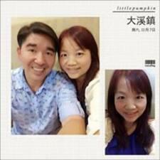 紹豪 felhasználói profilja